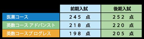 kijun2018.png