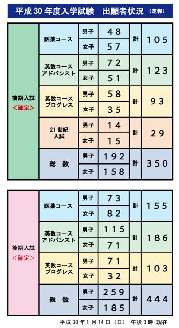 出願者状況2018(1.14_15).png